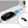 Tesla Model S - Carregamento sem fios_2